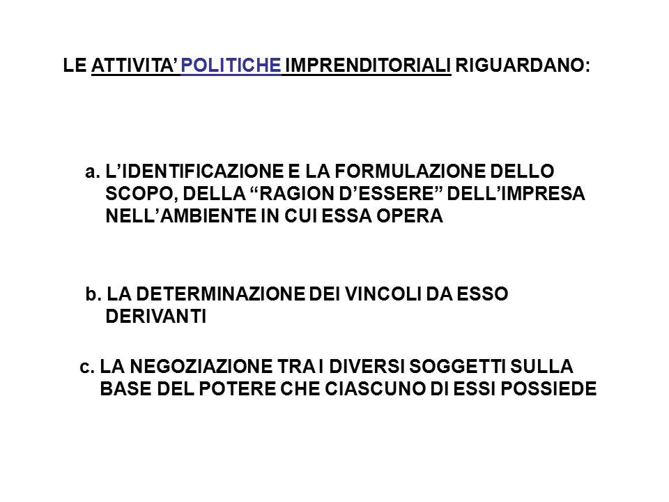 LE ATTIVITA' POLITICHE IMPRENDITORIALI RIGUARDANO: a.