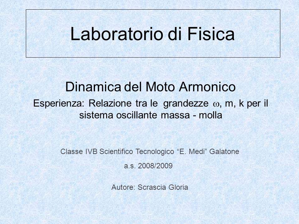 Laboratorio di Fisica Dinamica del Moto Armonico Esperienza: Relazione tra le grandezze , m, k per il sistema oscillante massa - molla Classe IVB Sci