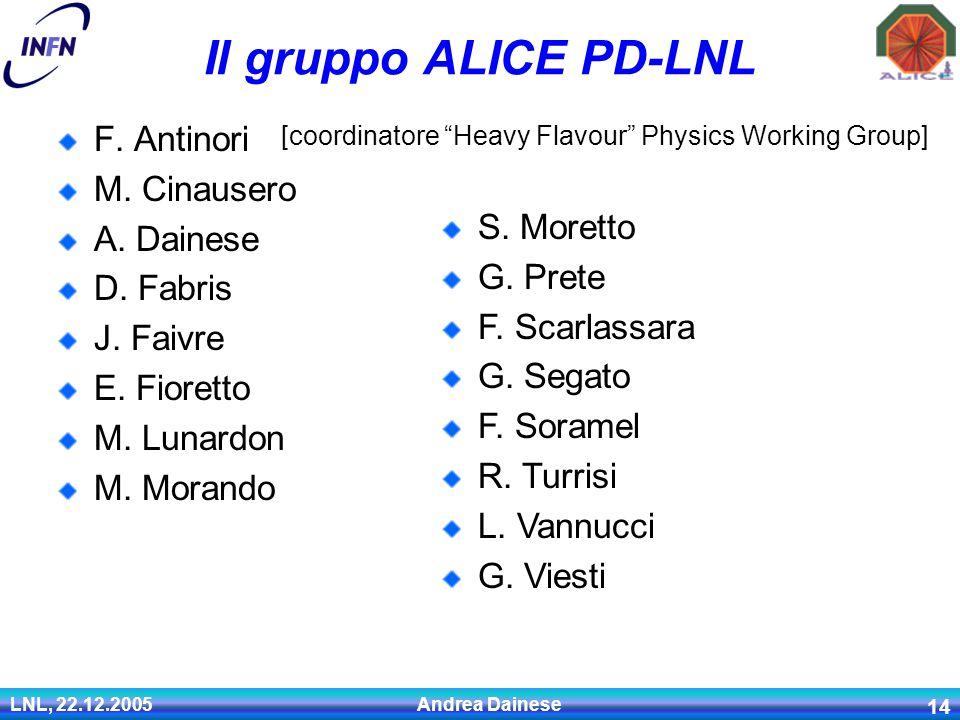 LNL, 22.12.2005 Andrea Dainese 14 Il gruppo ALICE PD-LNL F.