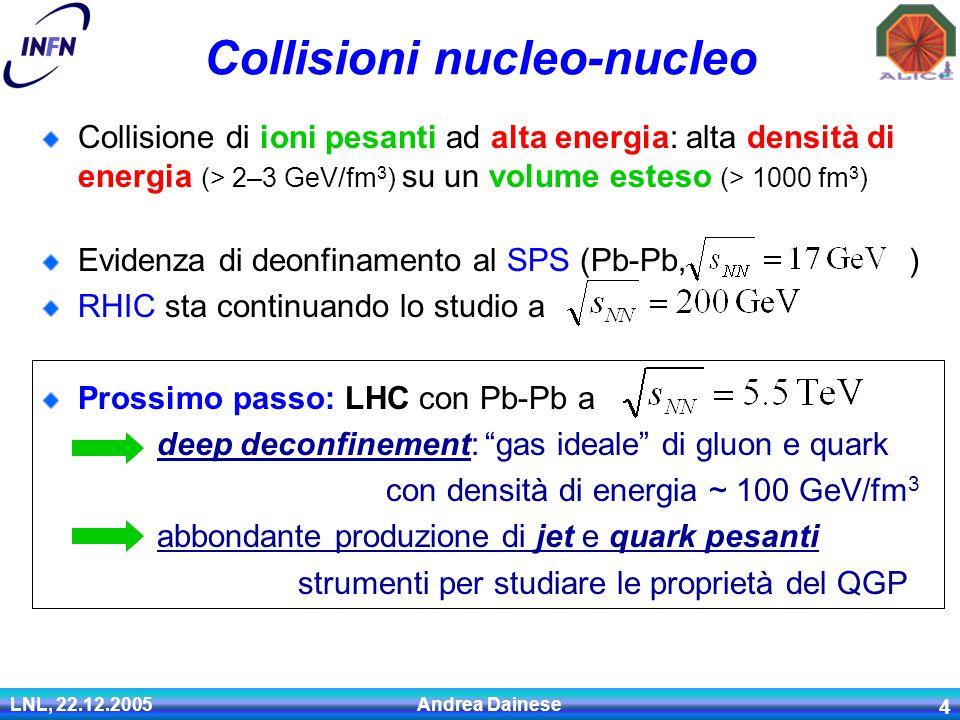 LNL, 22.12.2005 Andrea Dainese 4 Collisioni nucleo-nucleo Collisione di ioni pesanti ad alta energia: alta densità di energia (> 2–3 GeV/fm 3 ) su un volume esteso (> 1000 fm 3 ) Evidenza di deonfinamento al SPS (Pb-Pb, ) RHIC sta continuando lo studio a Prossimo passo: LHC con Pb-Pb a deep deconfinement: gas ideale di gluon e quark con densità di energia ~ 100 GeV/fm 3 abbondante produzione di jet e quark pesanti strumenti per studiare le proprietà del QGP