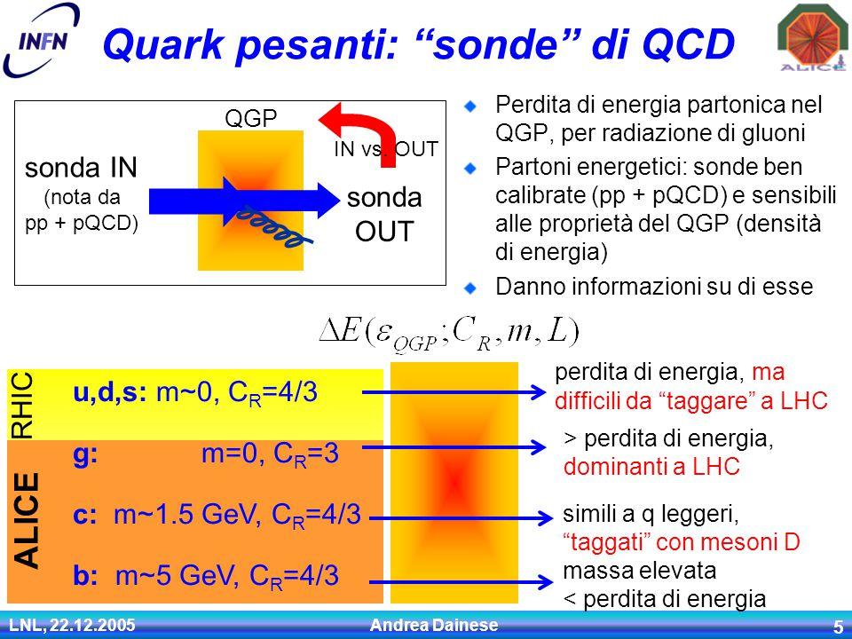 LNL, 22.12.2005 Andrea Dainese 5 RHIC ALICE Quark pesanti: sonde di QCD Perdita di energia partonica nel QGP, per radiazione di gluoni Partoni energetici: sonde ben calibrate (pp + pQCD) e sensibili alle proprietà del QGP (densità di energia) Danno informazioni su di esse QGP sonda IN (nota da pp + pQCD) sonda OUT IN vs.