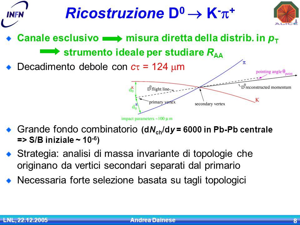 LNL, 22.12.2005 Andrea Dainese 8 Ricostruzione D 0  K -  + Canale esclusivo misura diretta della distrib.