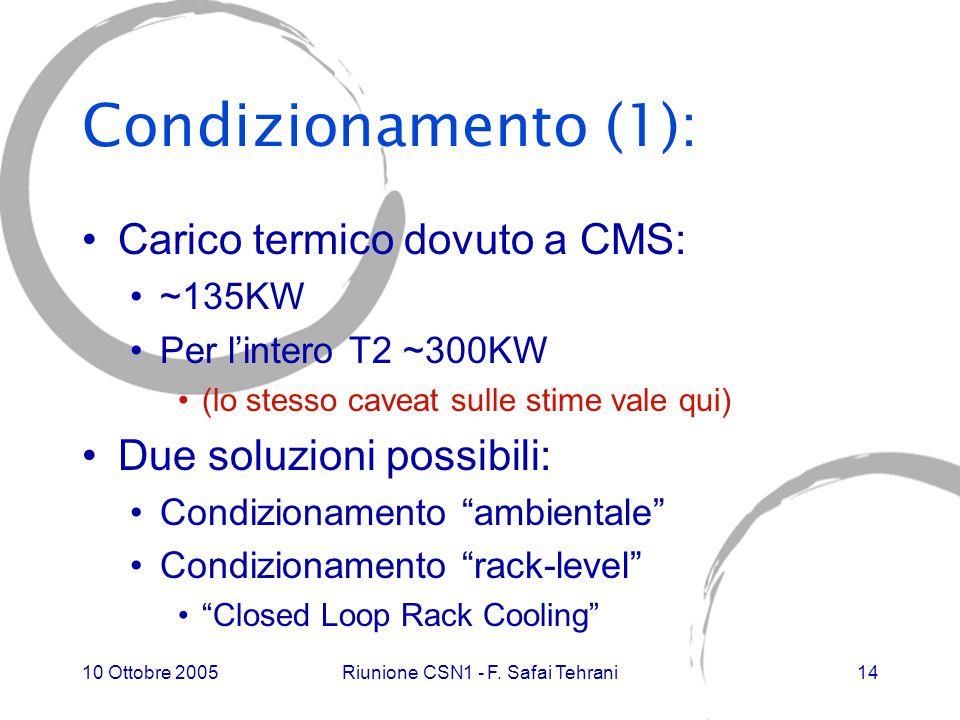 10 Ottobre 2005Riunione CSN1 - F.