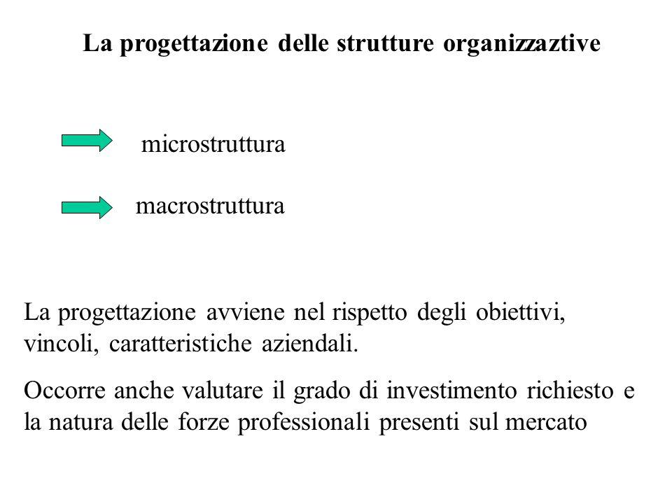 La progettazione delle strutture organizzaztive microstruttura macrostruttura La progettazione avviene nel rispetto degli obiettivi, vincoli, caratter