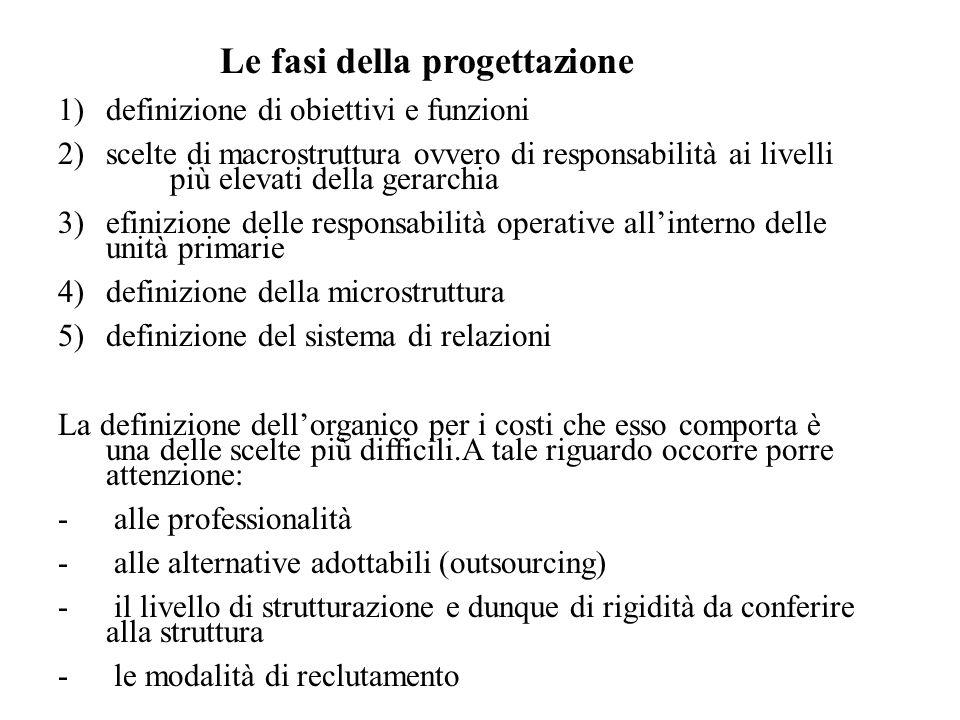 Le fasi della progettazione 1)definizione di obiettivi e funzioni 2)scelte di macrostruttura ovvero di responsabilità ai livelli più elevati della ger