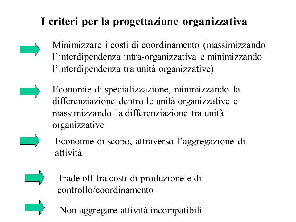 I criteri per la progettazione organizzativa Minimizzare i costi di coordinamento (massimizzando l'interdipendenza intra-organizzativa e minimizzando