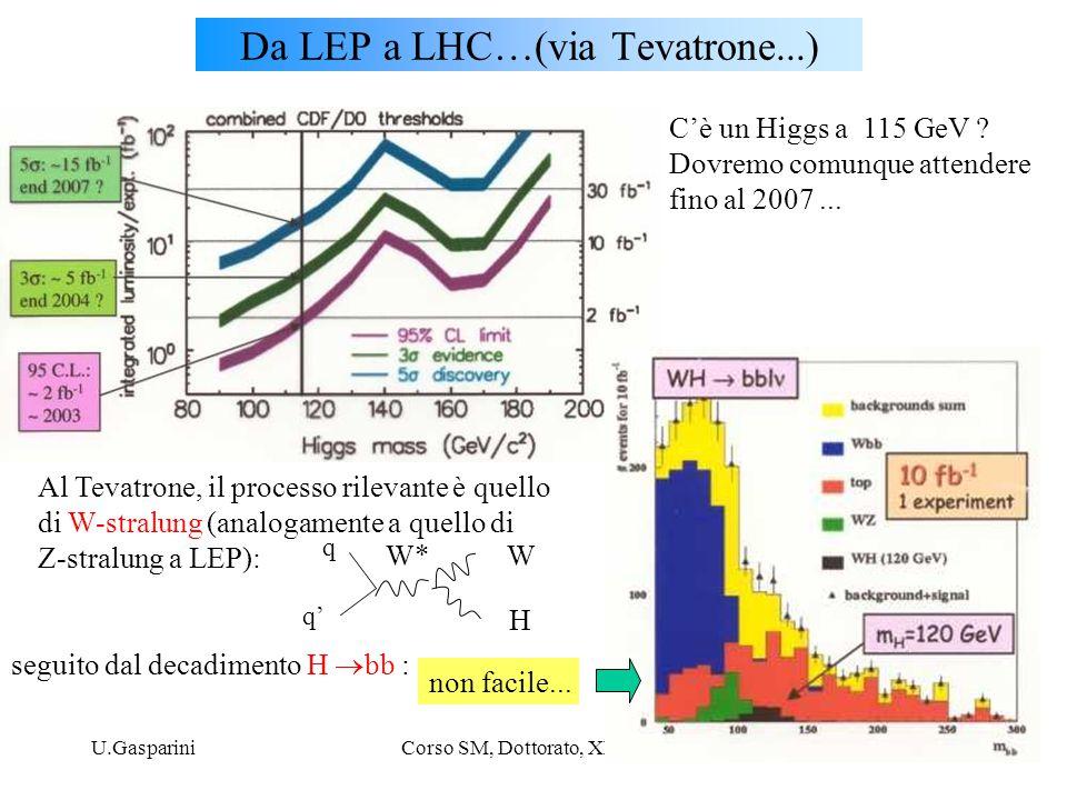 U.GaspariniCorso SM, Dottorato, XIII ciclo12 Meccanismi di produzione dell'Higgs a LHC: Meccanismi di produzione più importanti La produzione associata Higgs-top, Higgs-W può essere d'aiuto a bassi valori di massa (dove la ricerca è più difficile)