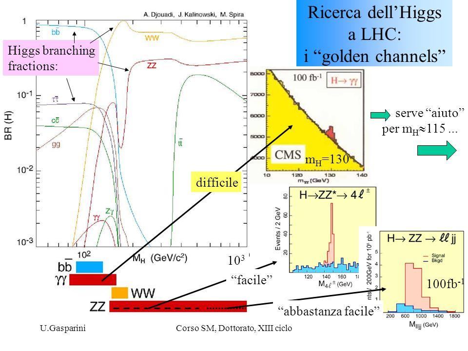 U.GaspariniCorso SM, Dottorato, XIII ciclo11 Ricerca dell'Higgs a LHC: i golden channels 10 3 facile abbastanza facile difficile 100fb -1 serve aiuto per m H  115...
