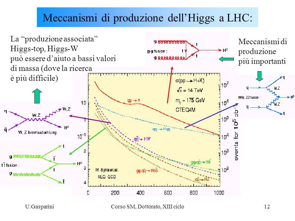 """U.GaspariniCorso SM, Dottorato, XIII ciclo12 Meccanismi di produzione dell'Higgs a LHC: Meccanismi di produzione più importanti La """"produzione associa"""