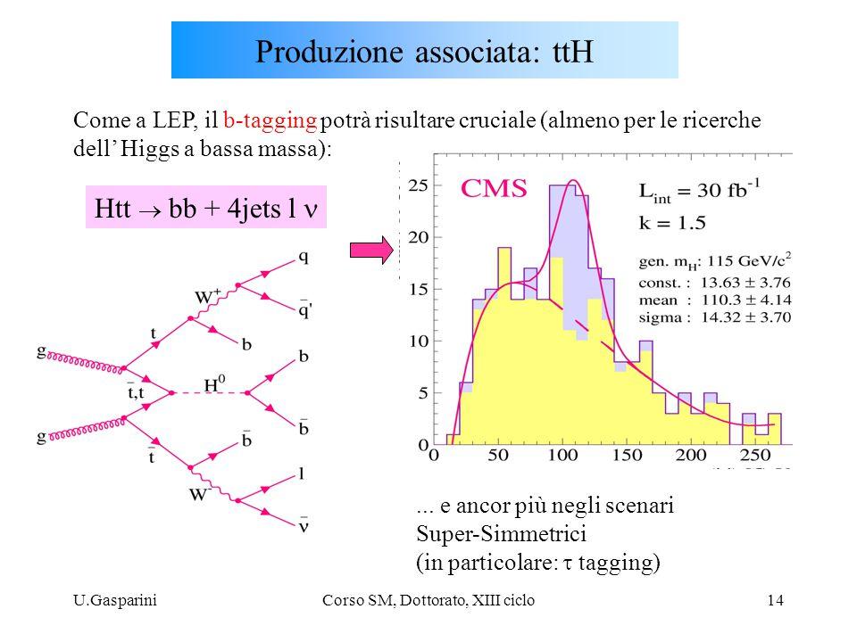U.GaspariniCorso SM, Dottorato, XIII ciclo14 Produzione associata: ttH Come a LEP, il b-tagging potrà risultare cruciale (almeno per le ricerche dell'