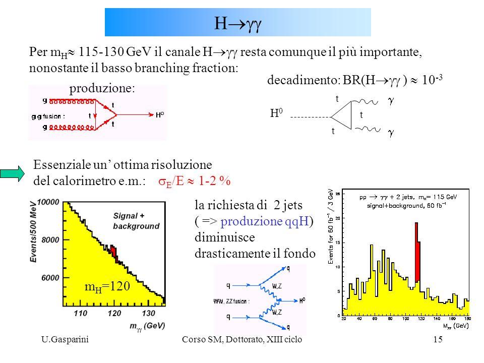 U.GaspariniCorso SM, Dottorato, XIII ciclo15 H  Per m H  115-130 GeV il canale H  resta comunque il più importante, nonostante il basso branching fraction: produzione: decadimento: BR(H  )  10 -3 H0H0 t t t   Essenziale un' ottima risoluzione del calorimetro e.m.:  E /E  1-2 % la richiesta di 2 jets ( => produzione qqH) diminuisce drasticamente il fondo m H =120