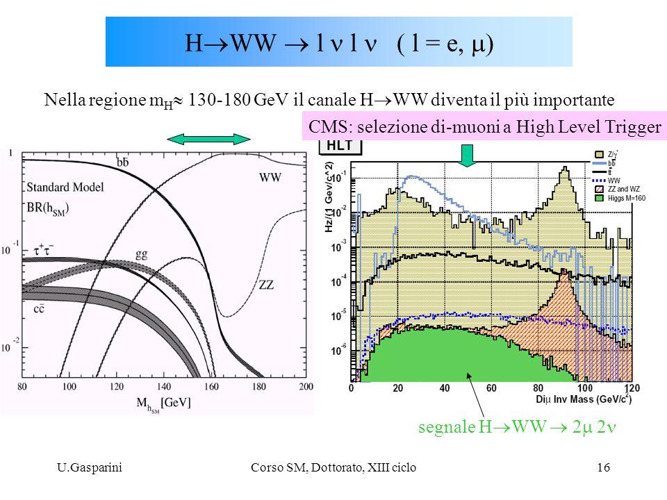 U.GaspariniCorso SM, Dottorato, XIII ciclo16 H  WW  l  l  l = e  Nella regione m H  130-180 GeV il canale H  WW diventa il più important