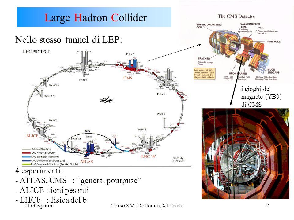 U.GaspariniCorso SM, Dottorato, XIII ciclo2 Large Hadron Collider Nello stesso tunnel di LEP: i gioghi del magnete (YB0) di CMS 4 esperimenti: - ATLAS, CMS : general pourpuse - ALICE : ioni pesanti - LHCb : fisica del b
