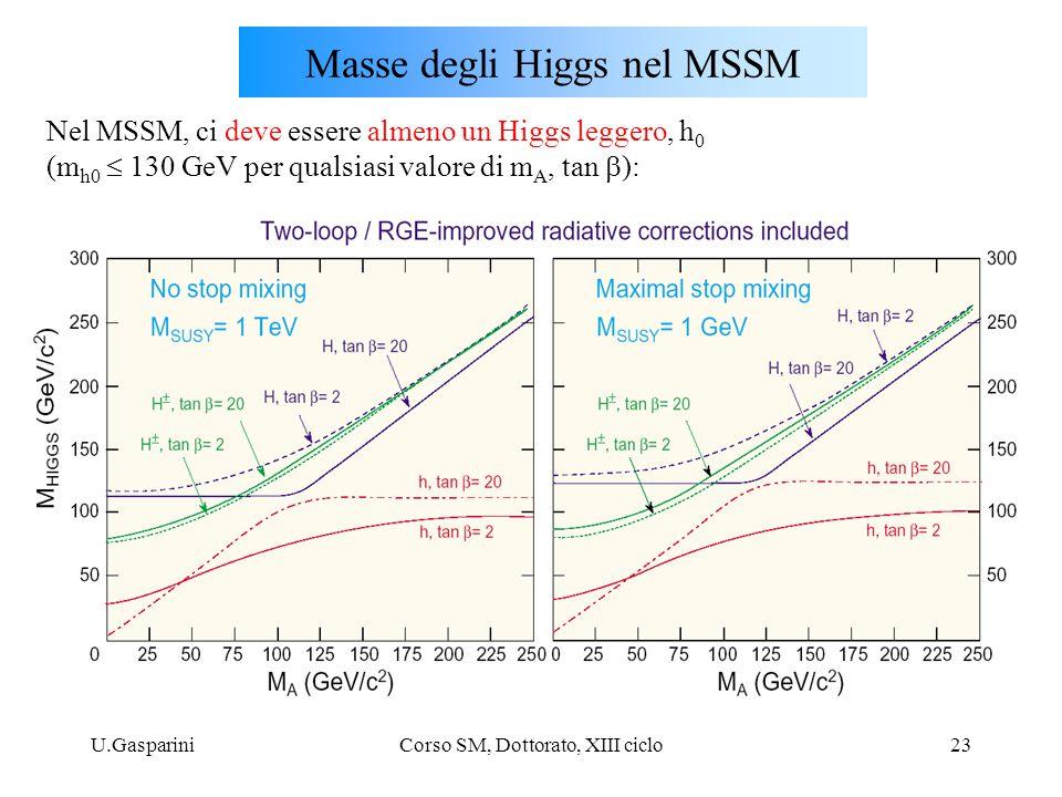 U.GaspariniCorso SM, Dottorato, XIII ciclo23 Masse degli Higgs nel MSSM Nel MSSM, ci deve essere almeno un Higgs leggero, h 0 (m h0  130 GeV per qualsiasi valore di m A, tan  ):