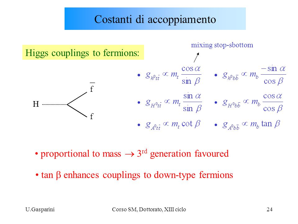 U.GaspariniCorso SM, Dottorato, XIII ciclo24 H f H f Higgs couplings to fermions: _ proportional to mass  3 rd generation favoured tan  enhances couplings to down-type fermions Costanti di accoppiamento mixing stop-sbottom