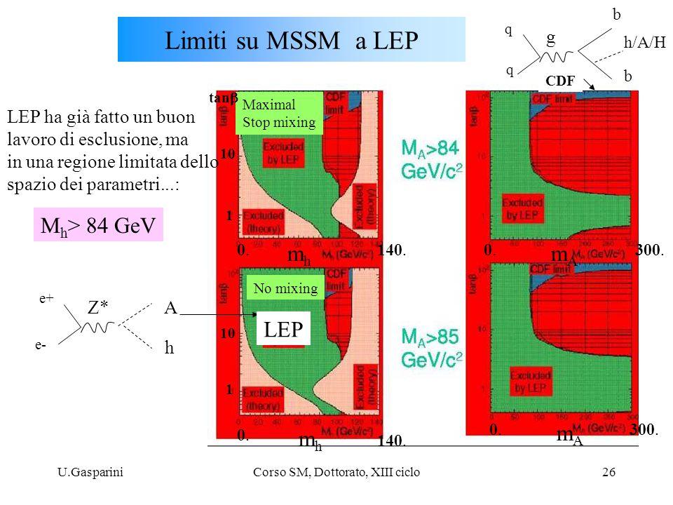 U.GaspariniCorso SM, Dottorato, XIII ciclo26 Limiti su MSSM a LEP M h > 84 GeV LEP ha già fatto un buon lavoro di esclusione, ma in una regione limita