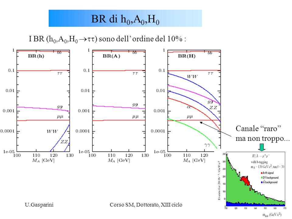 """U.GaspariniCorso SM, Dottorato, XIII ciclo28 BR di h 0,A 0,H 0 I BR (h 0,A 0,H 0  ) sono dell' ordine del 10% : Canale """"raro"""" ma non troppo..."""