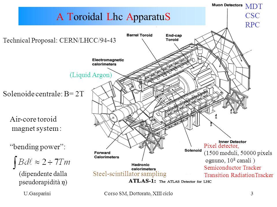U.GaspariniCorso SM, Dottorato, XIII ciclo4 Compact Muon Solenoid Technical Proposal: CERN/LHCC/94-38 Unico solenoide centrale : B= 4 T Camere per muoni nei gioghi di ritorno del magnete (1.8-2.2 T)