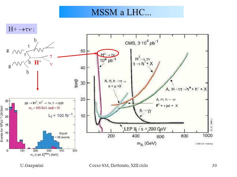U.GaspariniCorso SM, Dottorato, XIII ciclo30 MSSM a LHC... H+  g g t b t b H+H+ b 