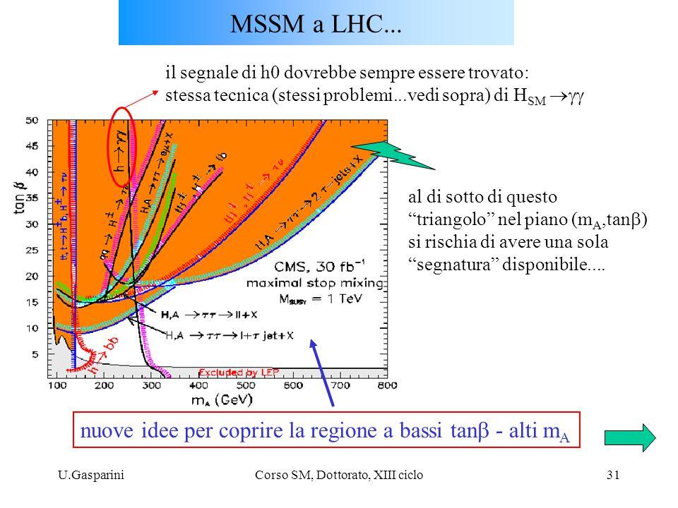 U.GaspariniCorso SM, Dottorato, XIII ciclo31 nuove idee per coprire la regione a bassi tan  - alti m A MSSM a LHC... il segnale di h0 dovrebbe sempre