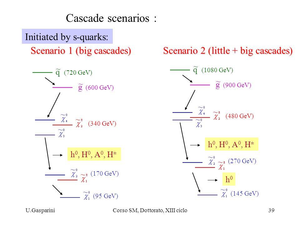 U.GaspariniCorso SM, Dottorato, XIII ciclo39 Cascade scenarios : Scenario 1 (big cascades) g (600 GeV) ~ q (720 GeV) ~ ~ ~ ~ ~ h 0, H 0, A 0, H ± (170