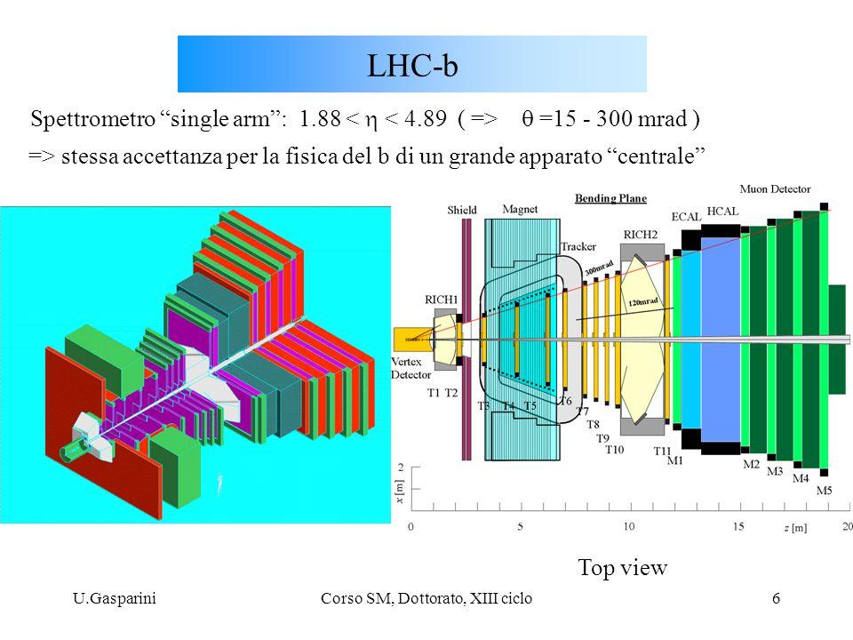 """U.GaspariniCorso SM, Dottorato, XIII ciclo6 LHC-b Top view Spettrometro """"single arm"""": 1.88  =15 - 300 mrad ) => stessa accettanza per la fisica del b"""