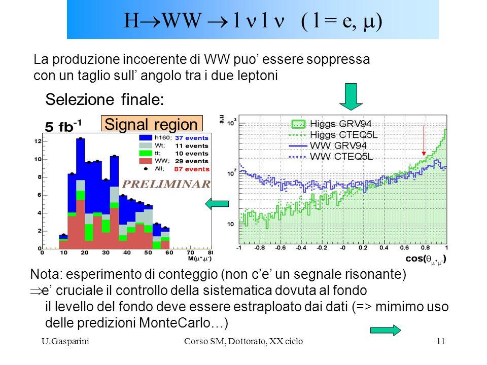 U.GaspariniCorso SM, Dottorato, XX ciclo11 Signal region Wt/tt region H  WW  l l ( l = e,  ) La produzione incoerente di WW puo' essere soppressa c
