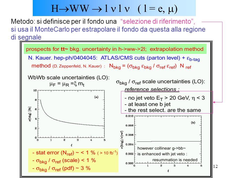 """U.GaspariniCorso SM, Dottorato, XX ciclo12 H  WW  l l ( l = e,  ) Metodo: si definisce per il fondo una """"selezione di riferimento"""", si usa il Monte"""