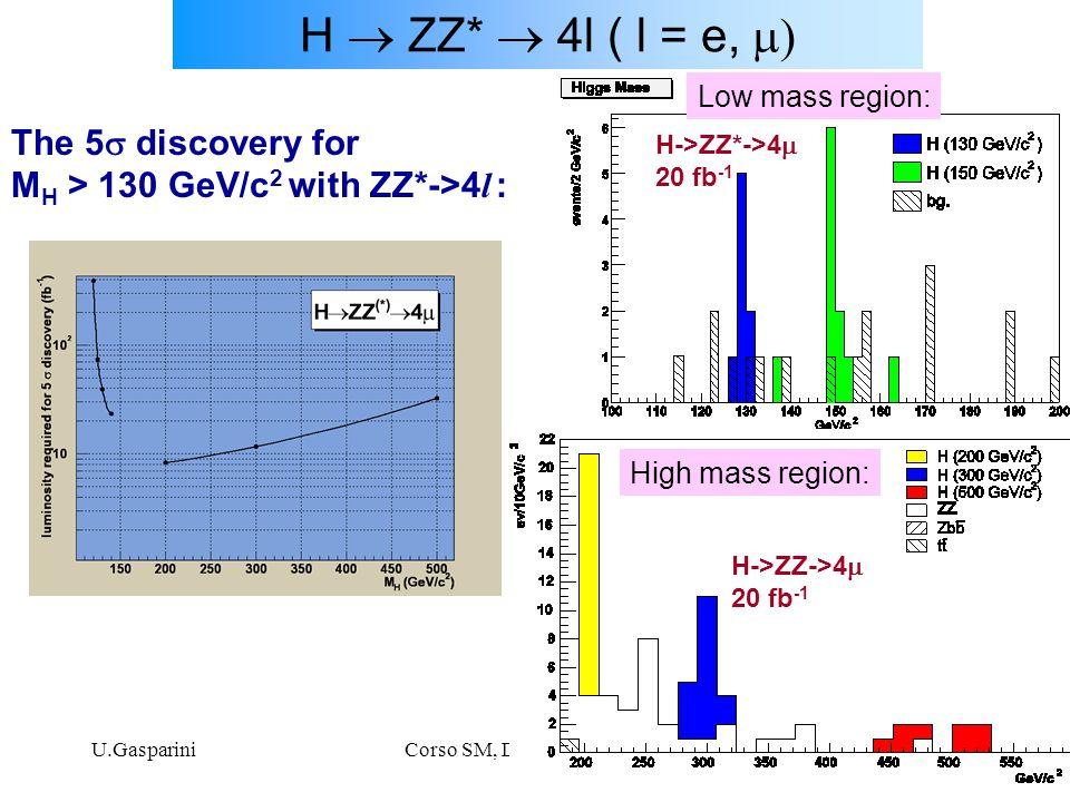 U.GaspariniCorso SM, Dottorato, XX ciclo14 H  ZZ*  4l ( l = e,  ) The 5  discovery for M H > 130 GeV/c 2 with ZZ*->4 l : H->ZZ*->4  20 fb -1 H->Z