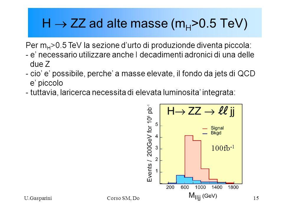 U.GaspariniCorso SM, Dottorato, XX ciclo15 H  ZZ ad alte masse (m H >0.5 TeV) Per m H >0.5 TeV la sezione d'urto di produzionde diventa piccola: - e'