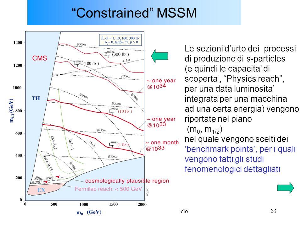 """U.GaspariniCorso SM, Dottorato, XX ciclo26 """"Constrained"""" MSSM Le sezioni d'urto dei processi di produzione di s-particles (e quindi le capacita' di sc"""