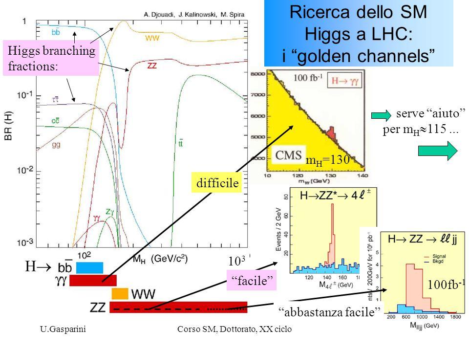 U.GaspariniCorso SM, Dottorato, XX ciclo4 Meccanismi di produzione dell'Higgs a LHC: Meccanismi di produzione più importanti La produzione associata Higgs-top, Higgs-W può essere d'aiuto a bassi valori di massa (dove la ricerca è più difficile) gluon fusion Vector boson fusion (da quark scattering) (dominante a LEP, Tevatron)