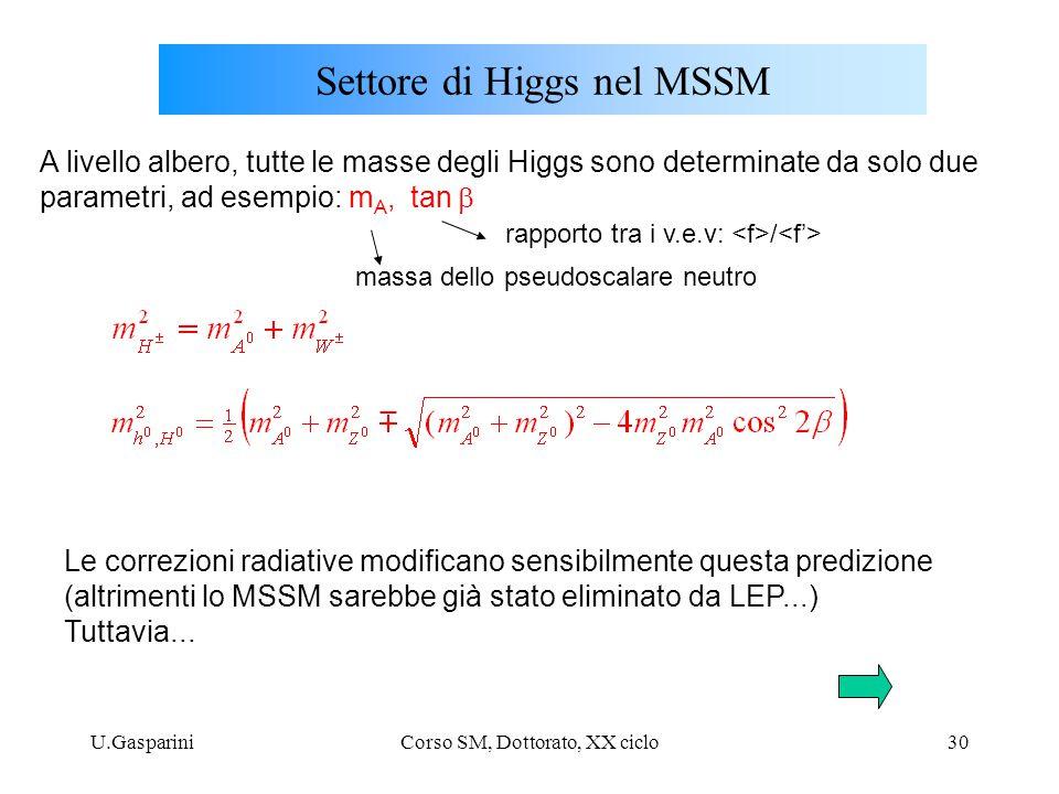 U.GaspariniCorso SM, Dottorato, XX ciclo30 Settore di Higgs nel MSSM A livello albero, tutte le masse degli Higgs sono determinate da solo due paramet