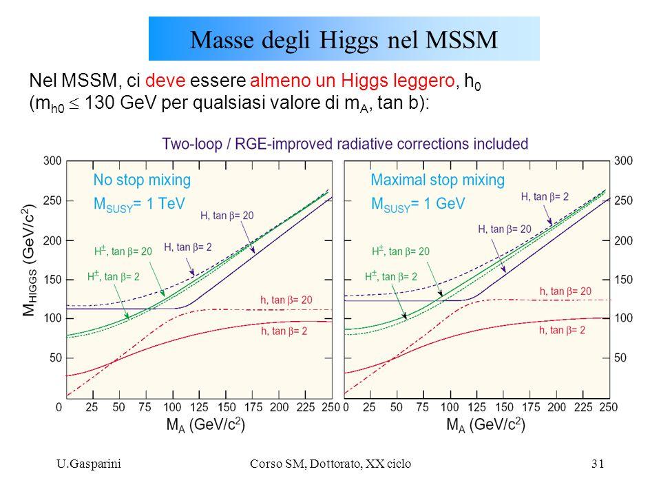 U.GaspariniCorso SM, Dottorato, XX ciclo31 Masse degli Higgs nel MSSM Nel MSSM, ci deve essere almeno un Higgs leggero, h 0 (m h0  130 GeV per qualsi
