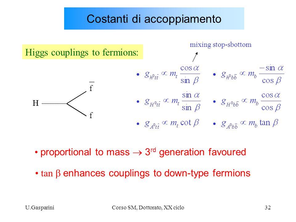U.GaspariniCorso SM, Dottorato, XX ciclo32 H f H f Higgs couplings to fermions: _ proportional to mass  3 rd generation favoured tan  enhances coupl