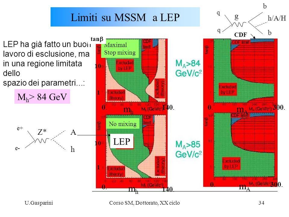 U.GaspariniCorso SM, Dottorato, XX ciclo34 Limiti su MSSM a LEP M h > 84 GeV LEP ha già fatto un buon lavoro di esclusione, ma in una regione limitata