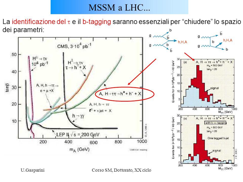 """U.GaspariniCorso SM, Dottorato, XX ciclo37 MSSM a LHC... La identificazione del  e il b-tagging saranno essenziali per """"chiudere"""" lo spazio dei para"""