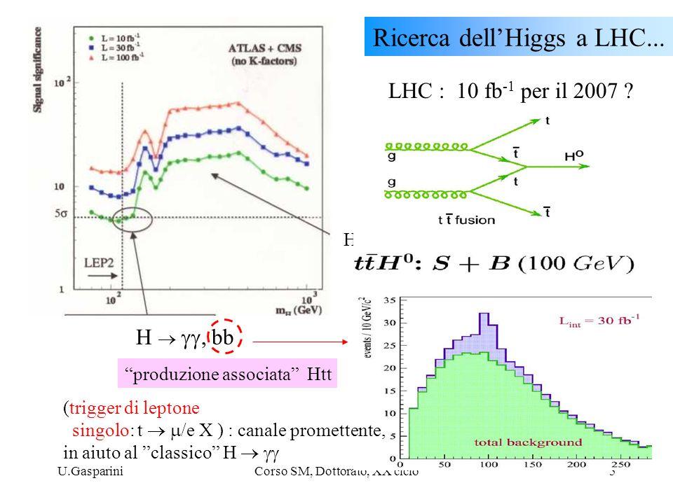 """U.GaspariniCorso SM, Dottorato, XX ciclo5 Ricerca dell'Higgs a LHC... H  4 leptoni H  , bb LHC : 10 fb -1 per il 2007 ? """"produzione associata"""" Htt"""