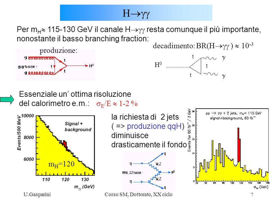 U.GaspariniCorso SM, Dottorato, XX ciclo7 H  Per m H  115-130 GeV il canale H  resta comunque il più importante, nonostante il basso branching