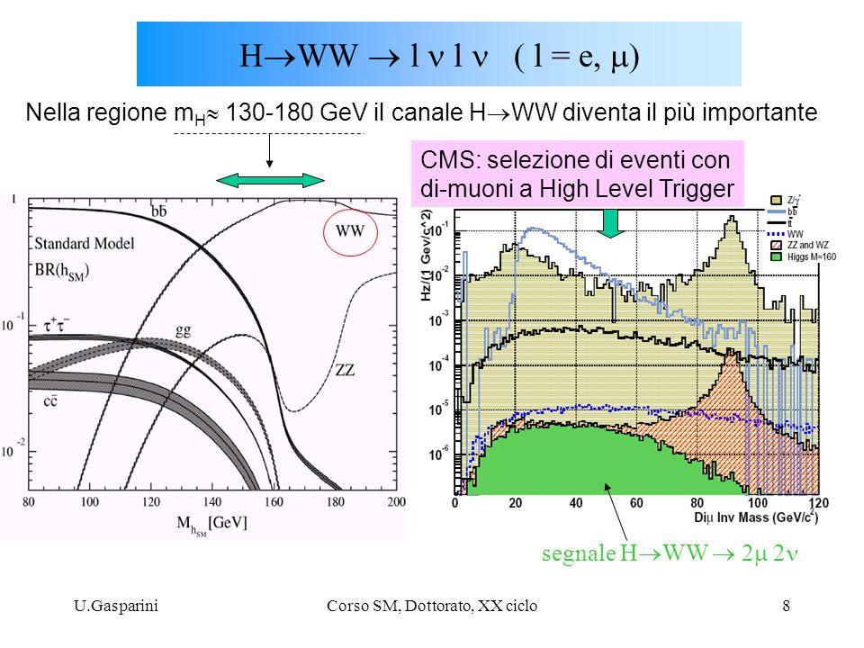 U.GaspariniCorso SM, Dottorato, XX ciclo8 H  WW  l  l  l = e  Nella regione m H  130-180 GeV il canale H  WW diventa il più importante C