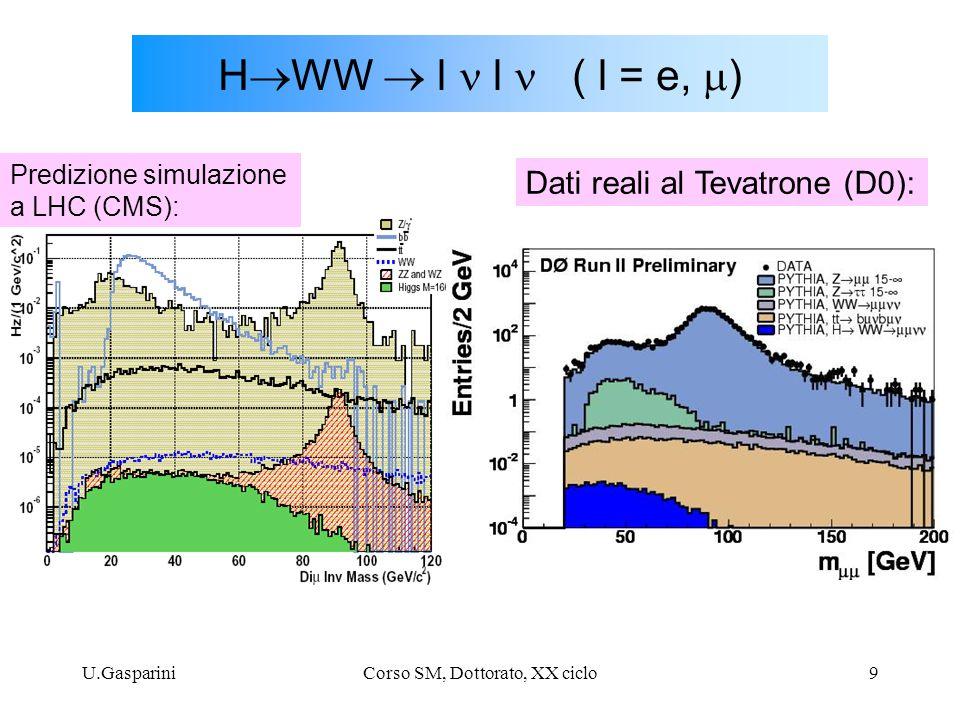 U.GaspariniCorso SM, Dottorato, XX ciclo9 H  WW  l l ( l = e,  ) Predizione simulazione a LHC (CMS): Dati reali al Tevatrone (D0):