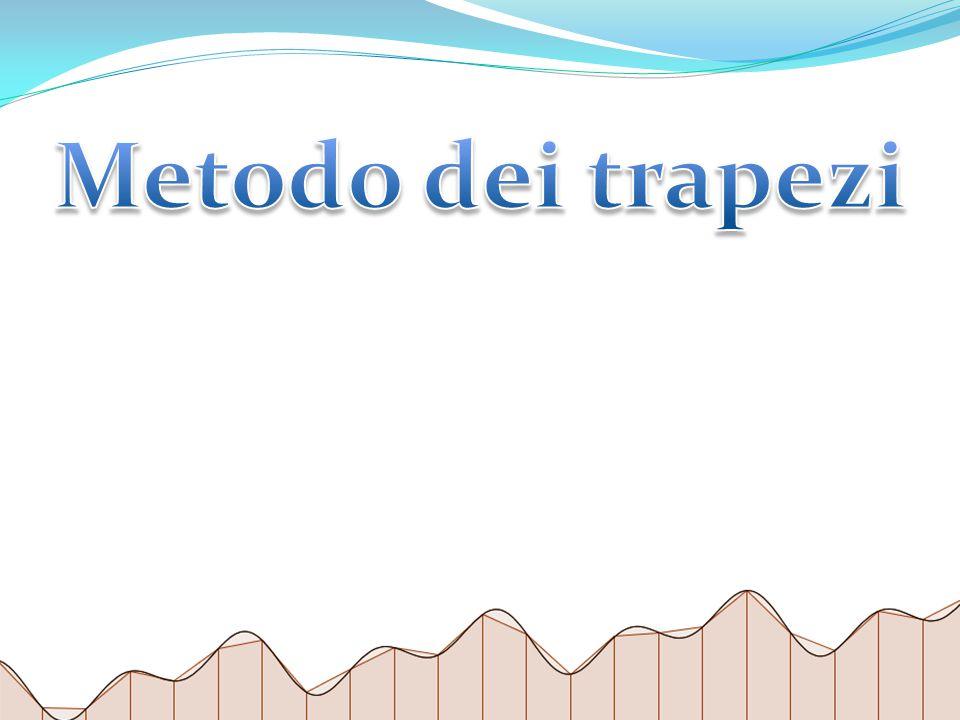 La formula dei trapezi nasce come formula per il calcolo approssimato di aree, ed è pertanto utile anche per il calcolo dell integrale definito di una funzione in un intervallo.