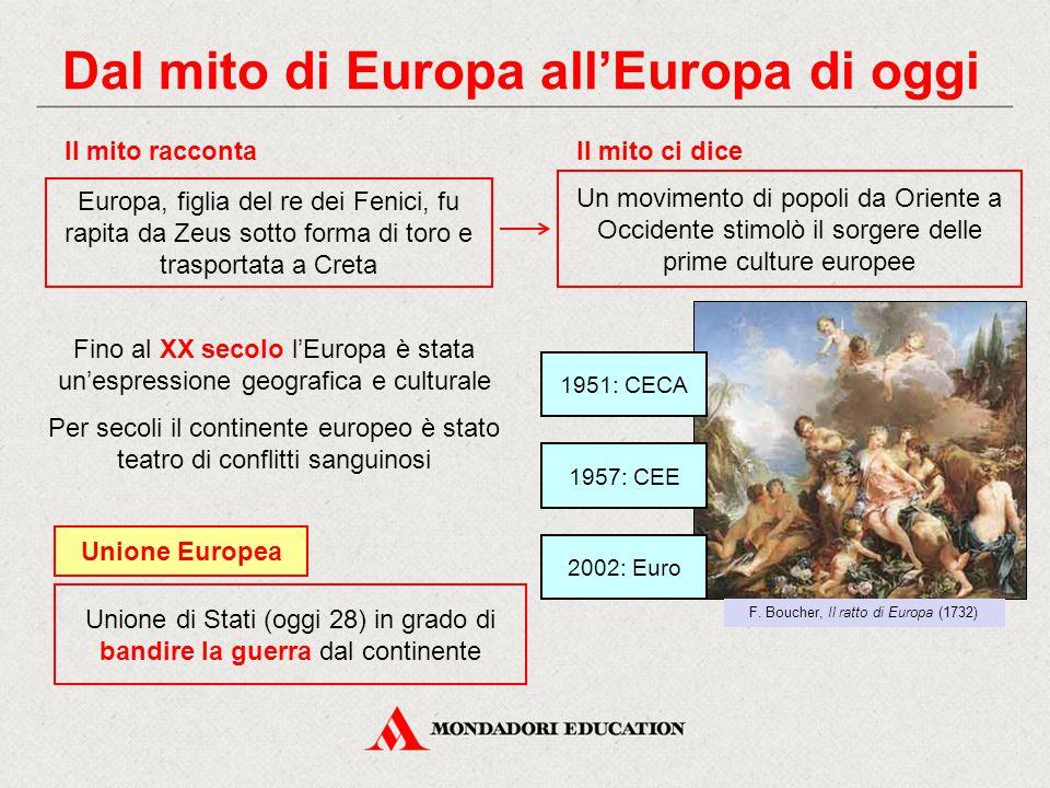 Dal mito di Europa all'Europa di oggi F. Boucher, Il ratto di Europa (1732) Europa, figlia del re dei Fenici, fu rapita da Zeus sotto forma di toro e