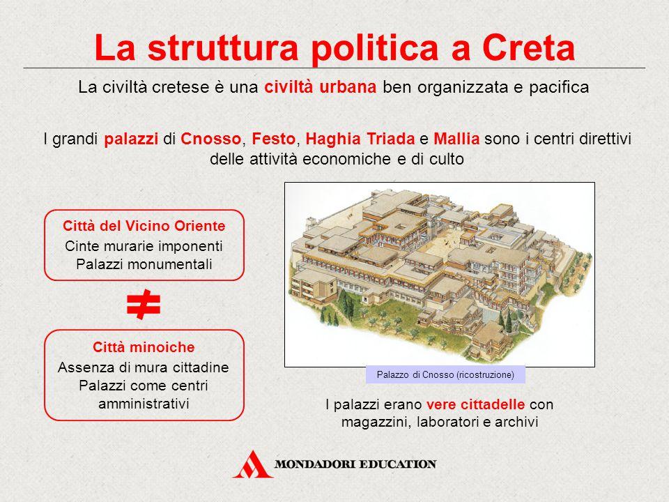 La struttura politica a Creta I grandi palazzi di Cnosso, Festo, Haghia Triada e Mallia sono i centri direttivi delle attività economiche e di culto C