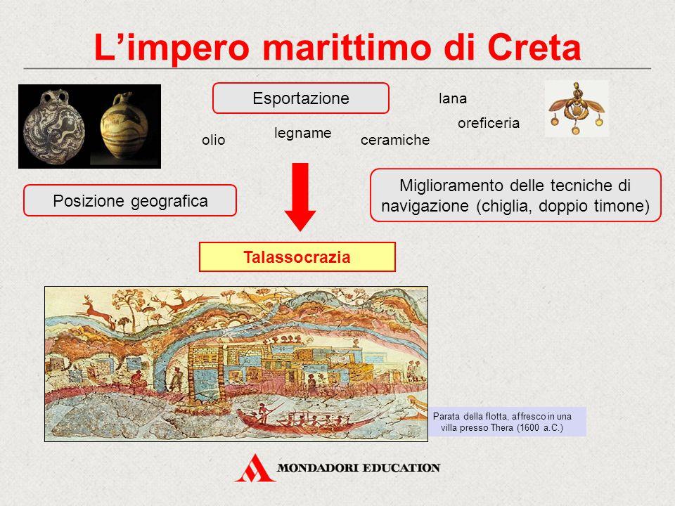 L'impero marittimo di Creta Miglioramento delle tecniche di navigazione (chiglia, doppio timone) Posizione geografica Esportazione legname olioceramic