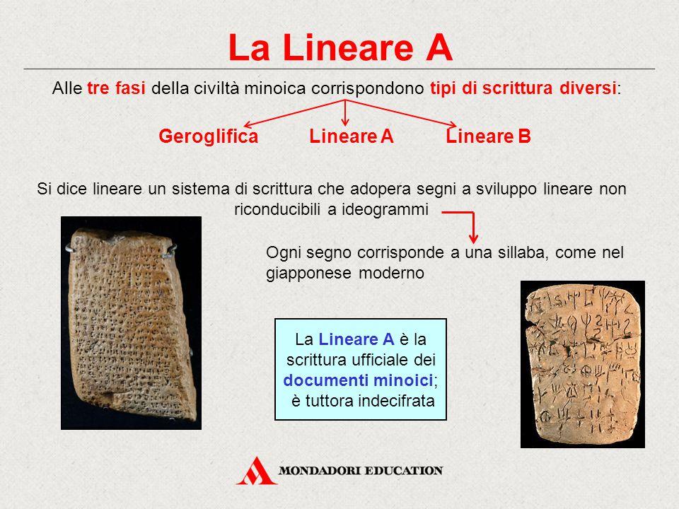 La Lineare A Geroglifica Lineare A Lineare B Alle tre fasi della civiltà minoica corrispondono tipi di scrittura diversi: Si dice lineare un sistema d