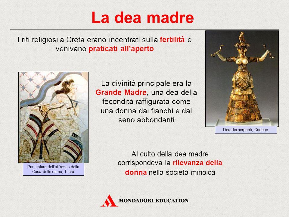 La dea madre I riti religiosi a Creta erano incentrati sulla fertilità e venivano praticati all'aperto Al culto della dea madre corrispondeva la rilev