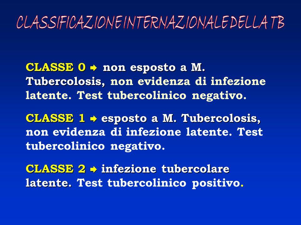 CLASSE 0  non esposto a M. Tubercolosis, CLASSE 0  non esposto a M. Tubercolosis, non evidenza di infezione latente. Test tubercolinico negativo. CL