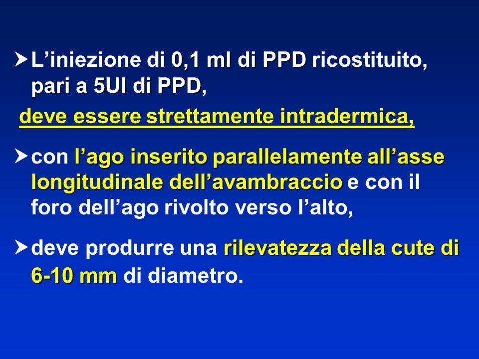 0,1 ml di PPD pari a 5UI di PPD  L'iniezione di 0,1 ml di PPD ricostituito, pari a 5UI di PPD, deve essere strettamente intradermica, l'ago inserito