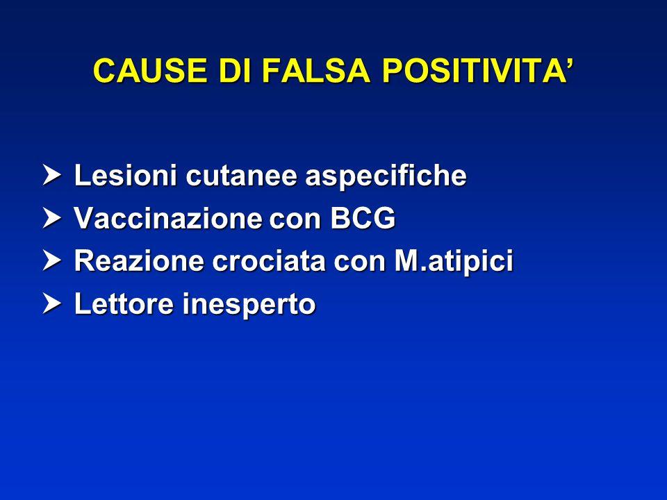 CAUSE DI FALSA POSITIVITA'  Lesioni cutanee aspecifiche  Vaccinazione con BCG  Reazione crociata con M.atipici  Lettore inesperto